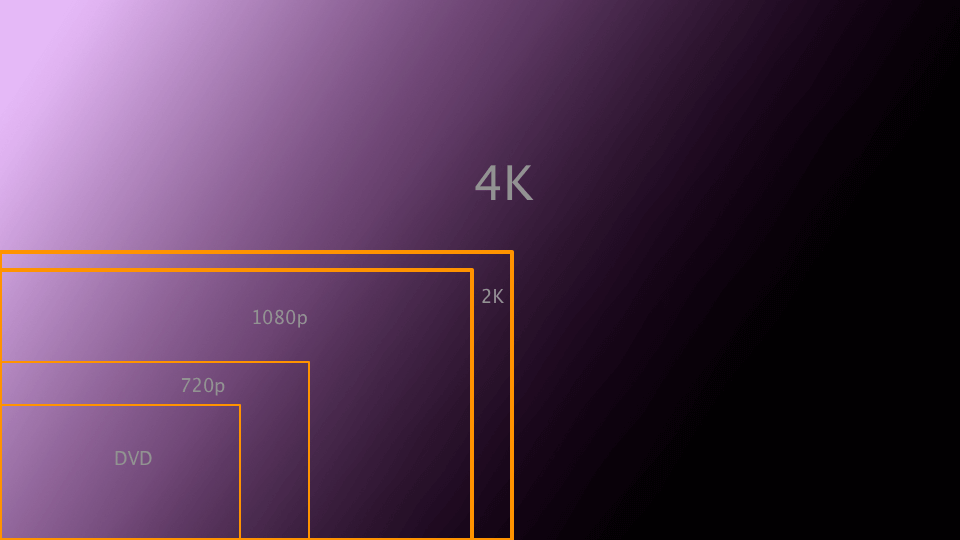 4k-comparatif-resolutions
